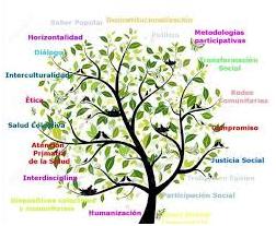img2_tree